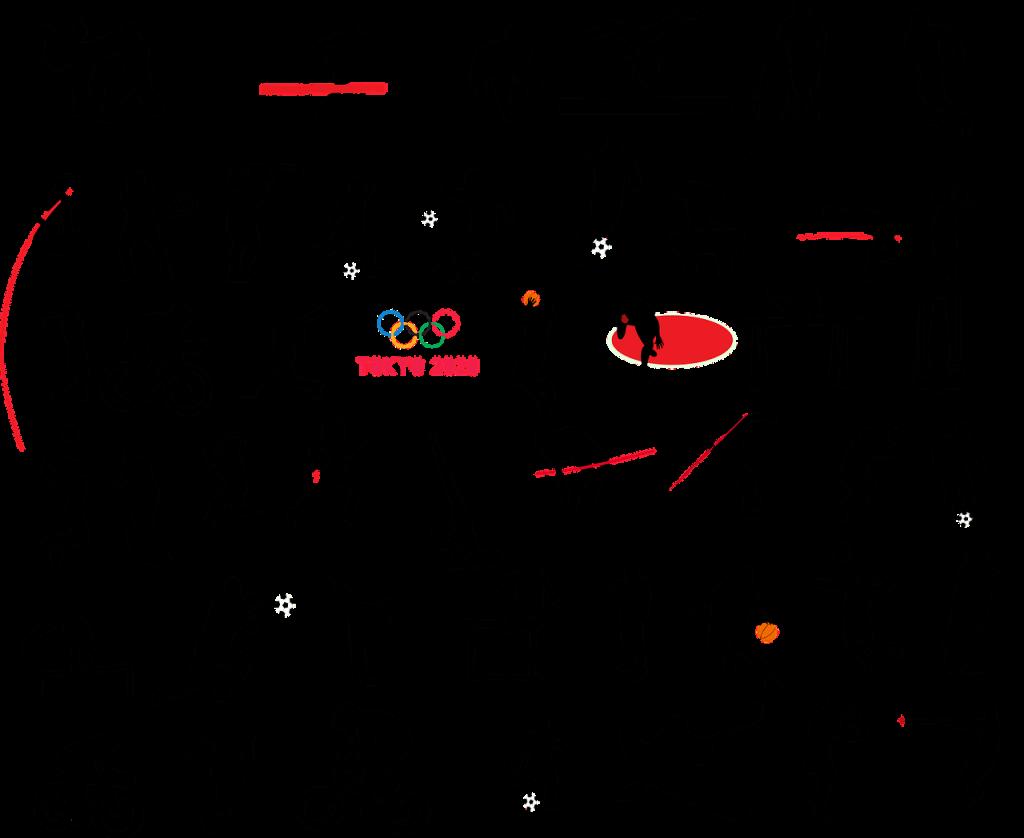Curiosidades sobre as Olimpíadas
